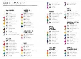 2d06e7800d Colorama - Il Mio Campionario Cromatico — Libro di Cruschiform