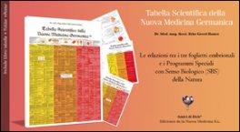 Tabella Scientifica della Nuova Medicina Germanica + Poster e Tabella