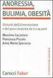 Anoressia, Bulimia, Obesità