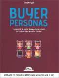 Buyer Personas — Libro