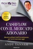 Cashflow con il Mercato Azionario  — Libro