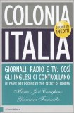 Colonia Italia