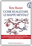 Come Realizzare le Mappe Mentali