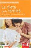 La Dieta della Fertilità