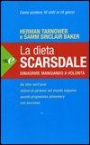La Dieta Scarsdale