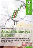 eBook - Analisi tecnica per il Forex