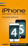 eBook - iPhone - PDF