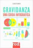 Gravidanza - Una Guida Infografica - Libro