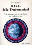 Il Ciclo delle Trasformazioni