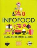 Infofood - Libro
