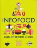 Infofood