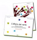 L'albero dei Verbi per Analizzare - Guida + Poster