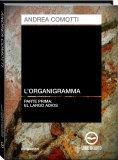 L'organigramma - Parte Prima : El Largo Adios - Download MP3