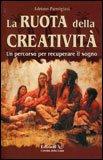 La Ruota della Creatività