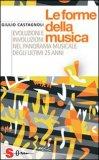 Le Forme della Musica