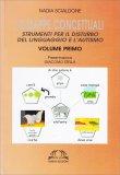 LE MAPPE CONCETTUALI - VOLUME PRIMO Strumenti per il disturbo del linguaggio e l'autismo di Nadia Scialdone