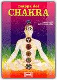 Mappa dei Chakra - Poster