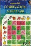 Mappa delle Combinazioni Alimentari - Poster