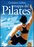 Mappa del Pilates - Poster