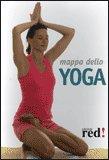 Mappa dello Yoga - Poster