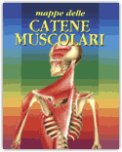 Mappe delle Catene Muscolari - Poster