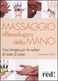 Massaggio Riflessologico della Mano