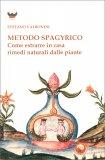 Metodo Spagyrico — Libro