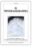 Il mineralogramma