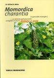 Momordica Charantia