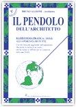 Il Pendolo dell'Architetto