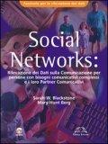 Social Networks - Fascicolo per la Rilevazione dei Dati