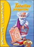 Tabelline Pitagoriche + CD