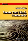 Tavole Test  I.CO.S. ( Indice del Confine del Sè) - 7 tavole