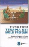 Terapia dei Nuclei Profondi