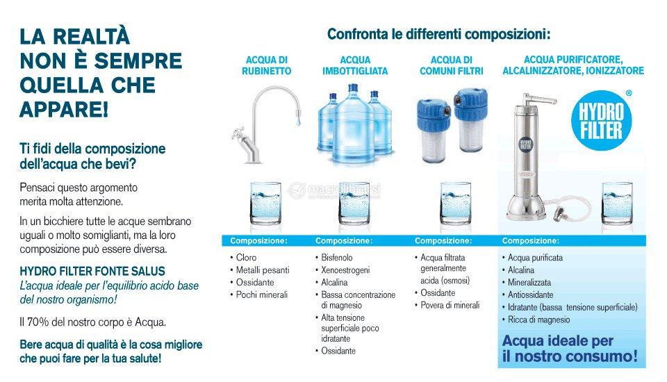 Ionizzatore e purificatore 4/99 INOX Alka - Sopralavello - Hydro Filter