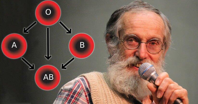 Il dottor Mozzi e la dieta dei gruppi sanguigni