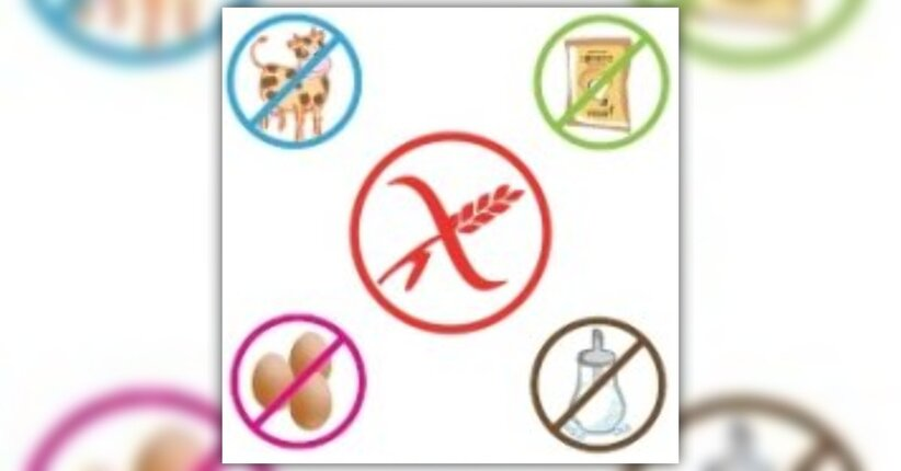 Leggenda Loghi su prodotti Alimentari