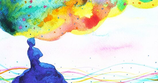 ABC Mindfulness