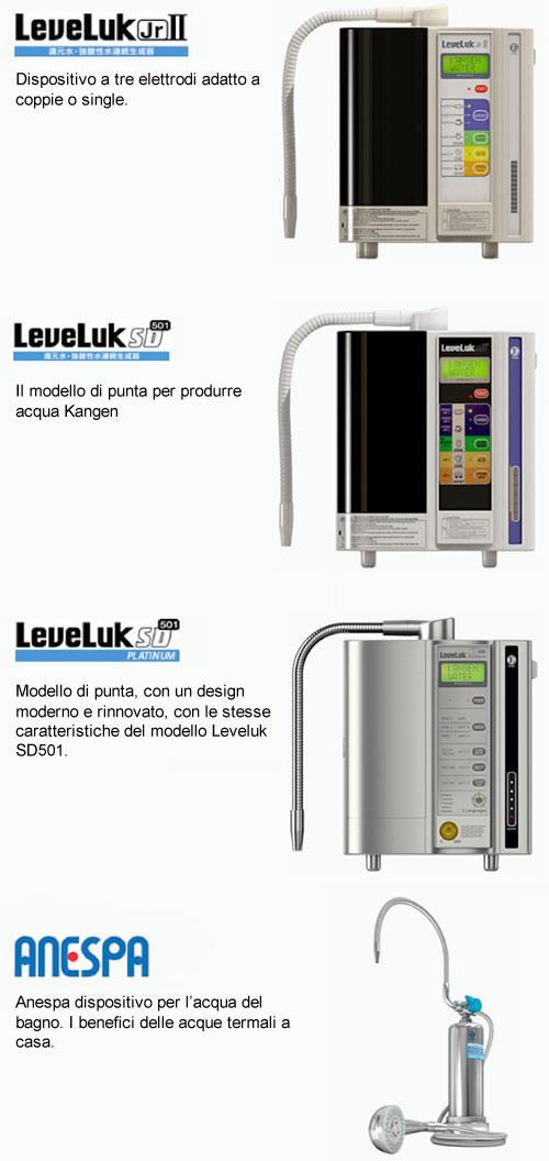 Miglior ionizzatore sd501 vendita online for Ionizzatore acqua kangen prezzi